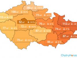 Nejvyšší průměrná mzda , přesto nejmenší byty. Pořídit si v Praze bydlení není jednoduché.